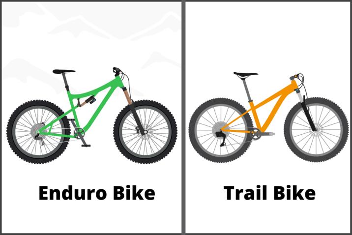 Enduro Bike Vs Trail Bike Header Image